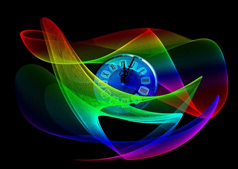 Time swirling by